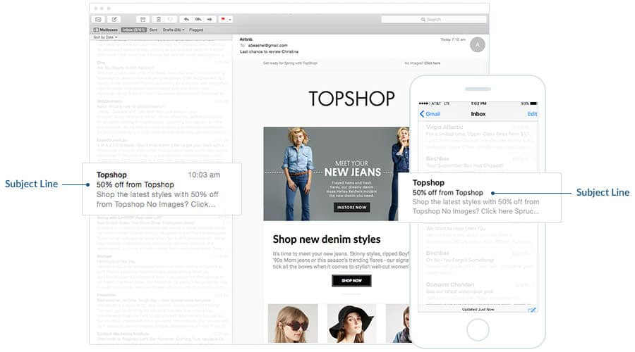 Topshop - A/B Test - Email Subject Lines
