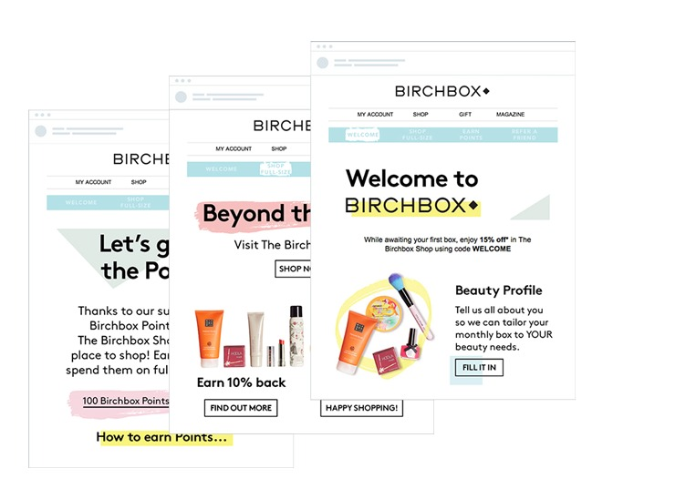 Birchbox – Automated Welcome Series after Sign Up