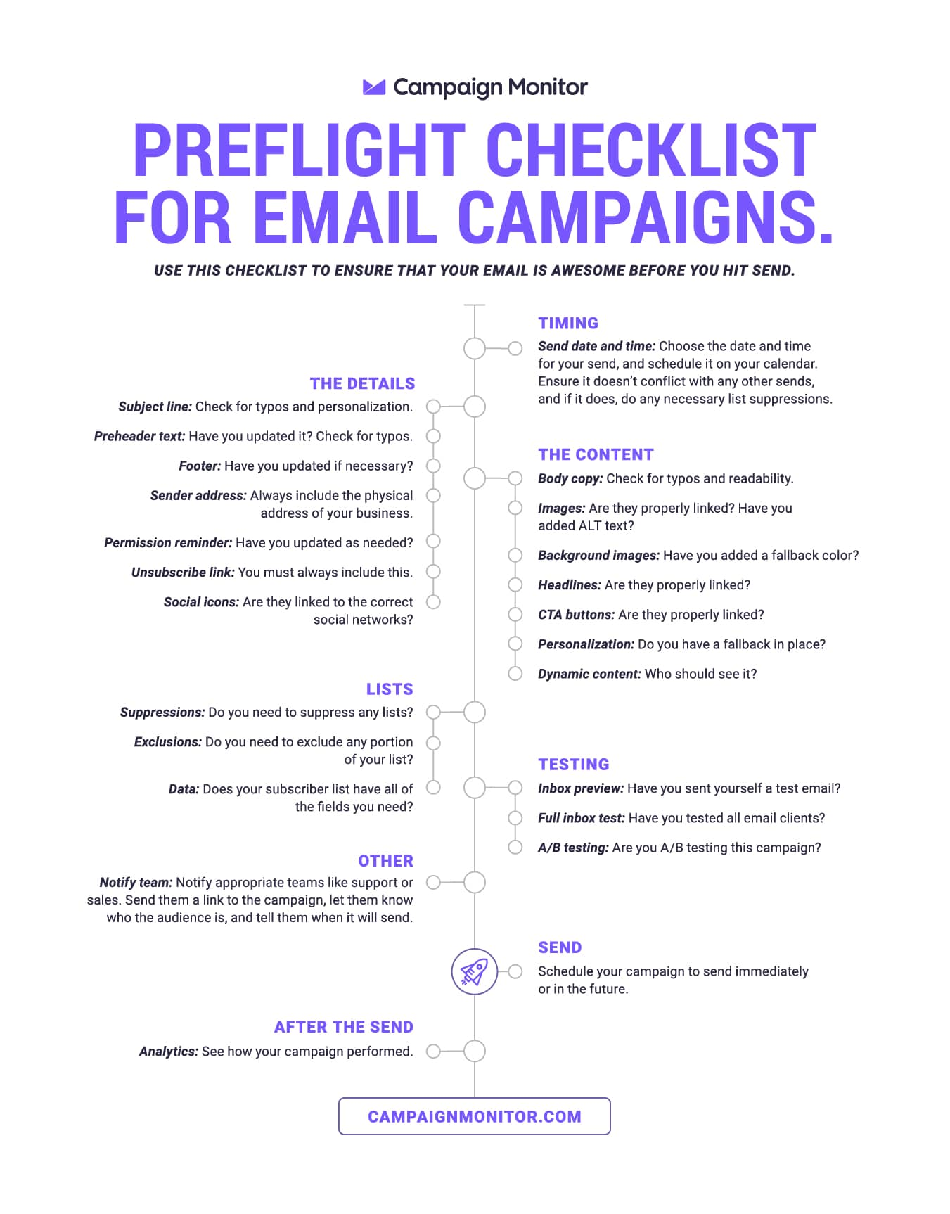 Email preflight checklist - get a professional email format for email marketing - anatomy of an email infographic